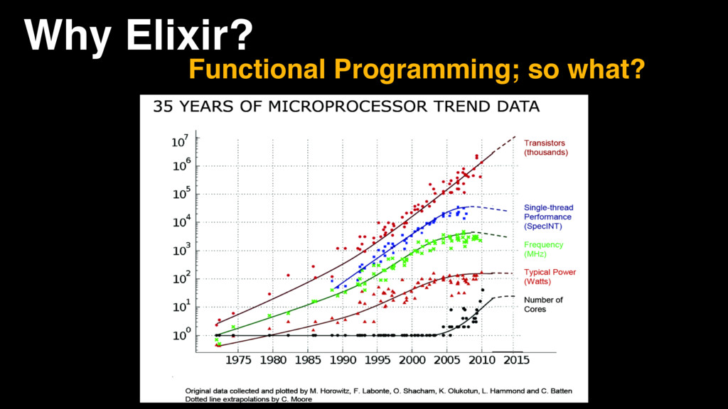 Why Elixir? Functional Programming; so what?