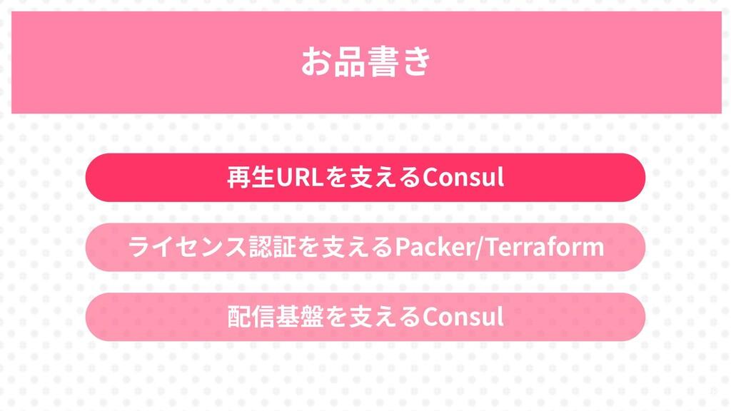 28 お品書き 再生URLを支えるConsul ライセンス認証を支えるPacker/Terra...