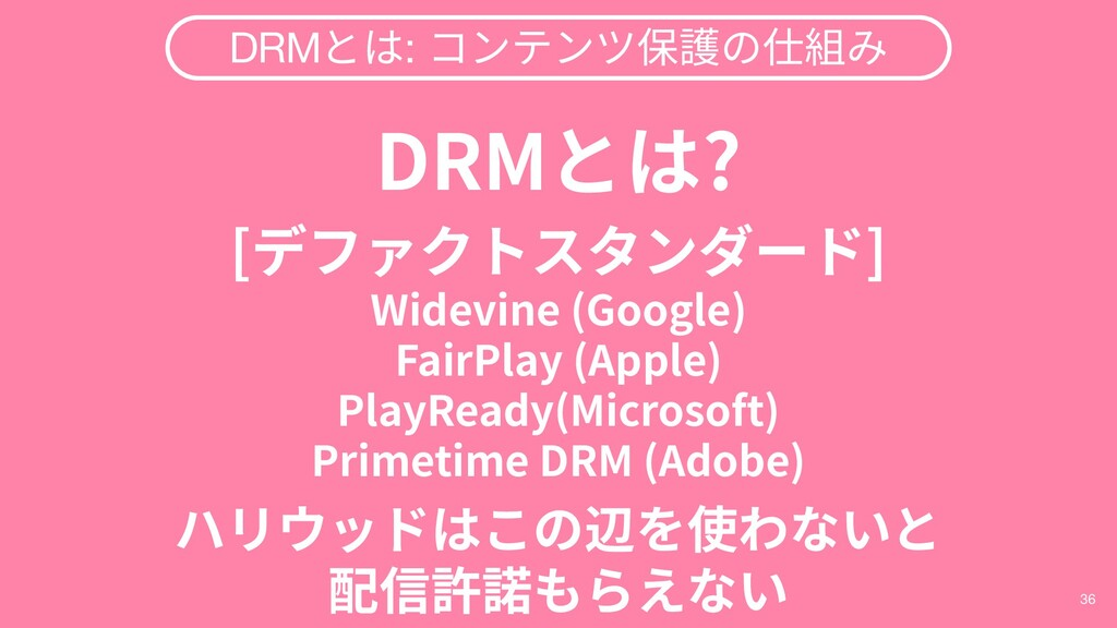 36 DRMとは: コンテンツ保護の仕組み DRMとは? [デファクトスタンダード] Wide...