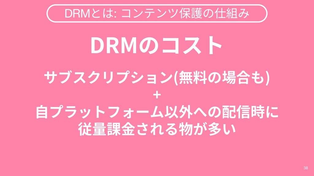 38 DRMとは: コンテンツ保護の仕組み DRMのコスト サブスクリプション(無料の場合も)...