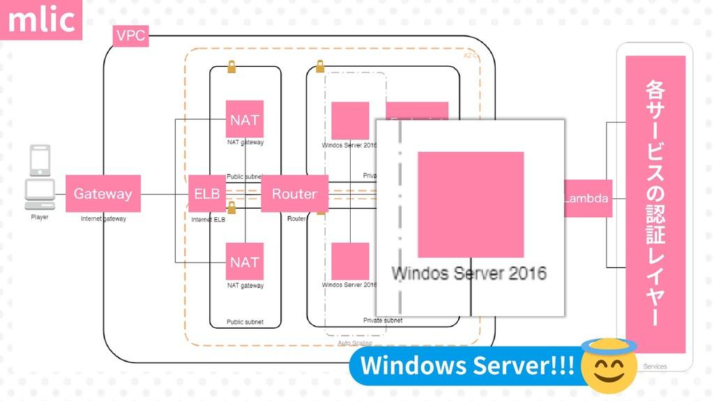 各 サ ー ビ ス の 認 証 レ イ ヤ ー 45 Windows Server!!! ml...