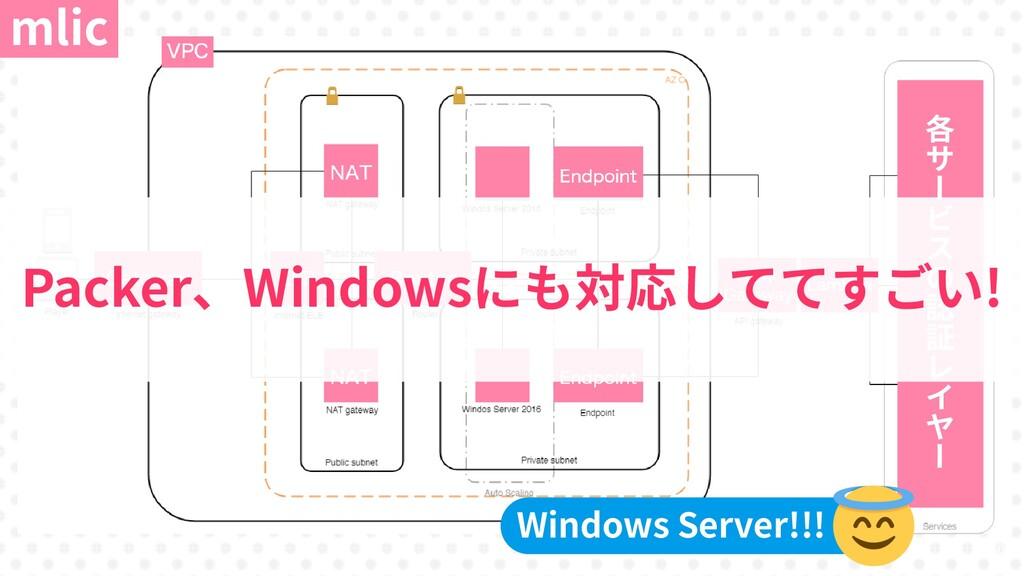 各 サ ー ビ ス の 認 証 レ イ ヤ ー 50 Packer、Windowsにも対応して...