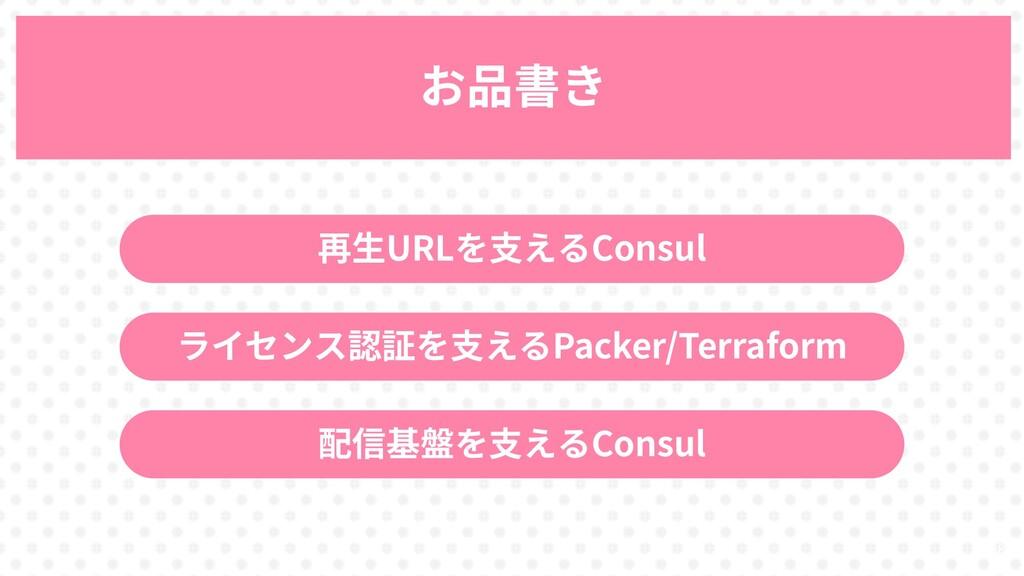 88 お品書き 再生URLを支えるConsul ライセンス認証を支えるPacker/Terra...