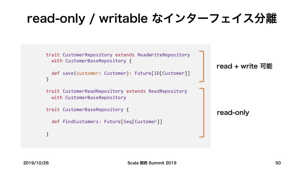 trait CustomerRepository extends ReadWriteRepos...