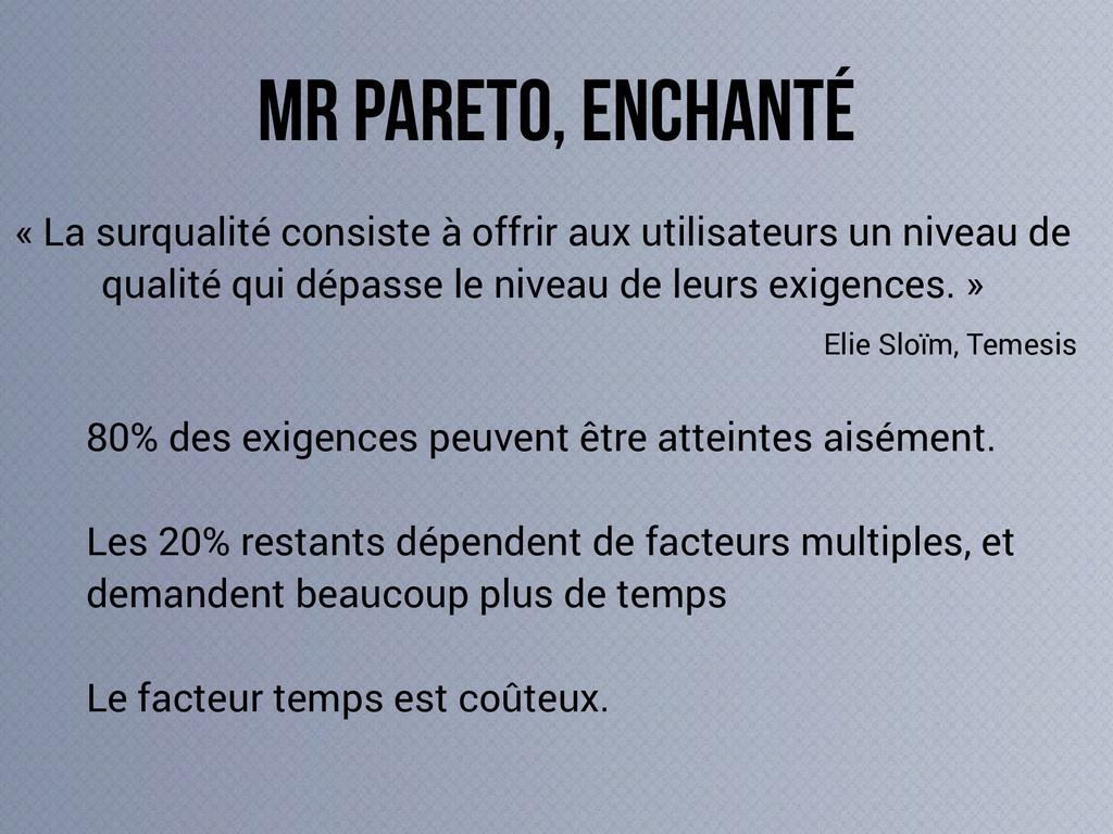 Mr Pareto, Enchanté ! 80% des exigences peuvent...