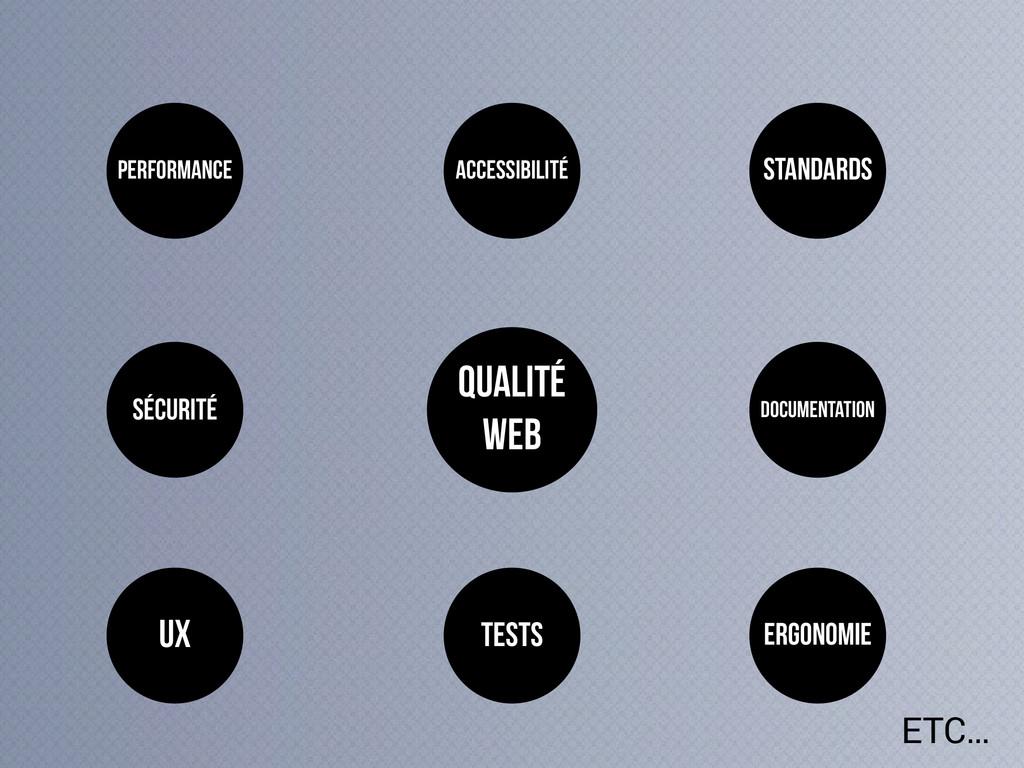 qualité web performance accessibilité ux docume...