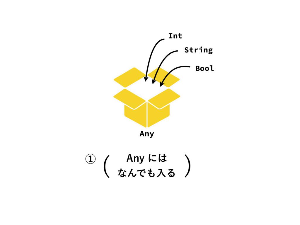 """OZʹ ͳΜͰೖΔ ᶃ Int String Bool Any"