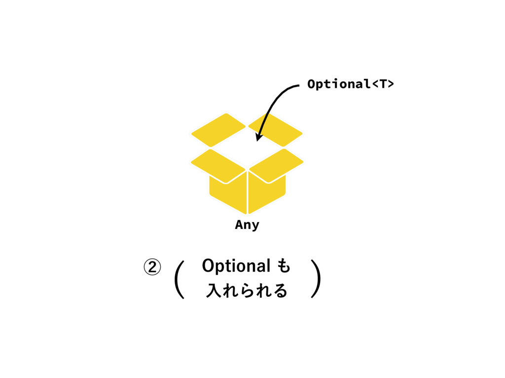 0QUJPOBM ೖΕΒΕΔ ᶄ Optional<T> Any