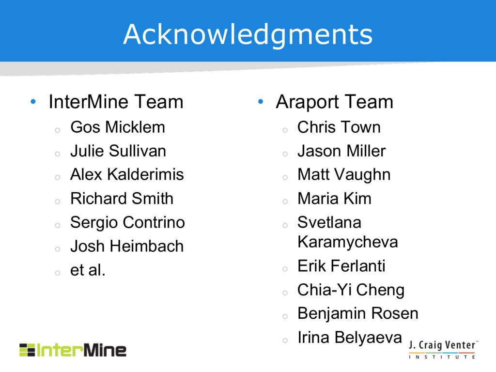 Acknowledgments • InterMine Team ¡ Gos Micklem ...