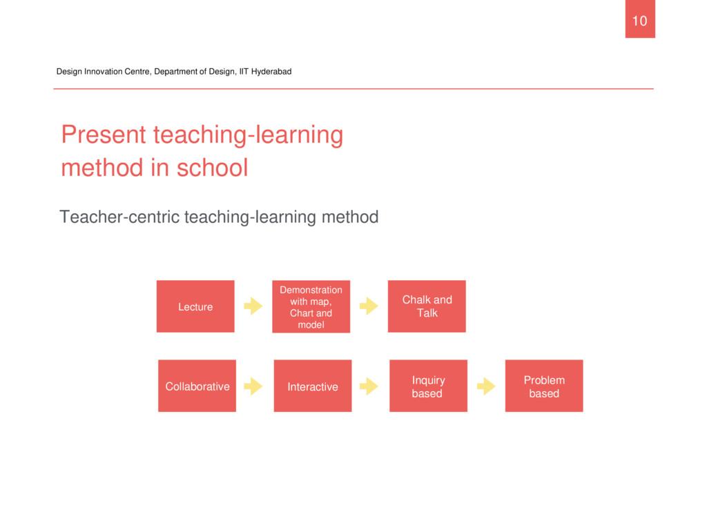 Present teaching-learning method in school Desi...