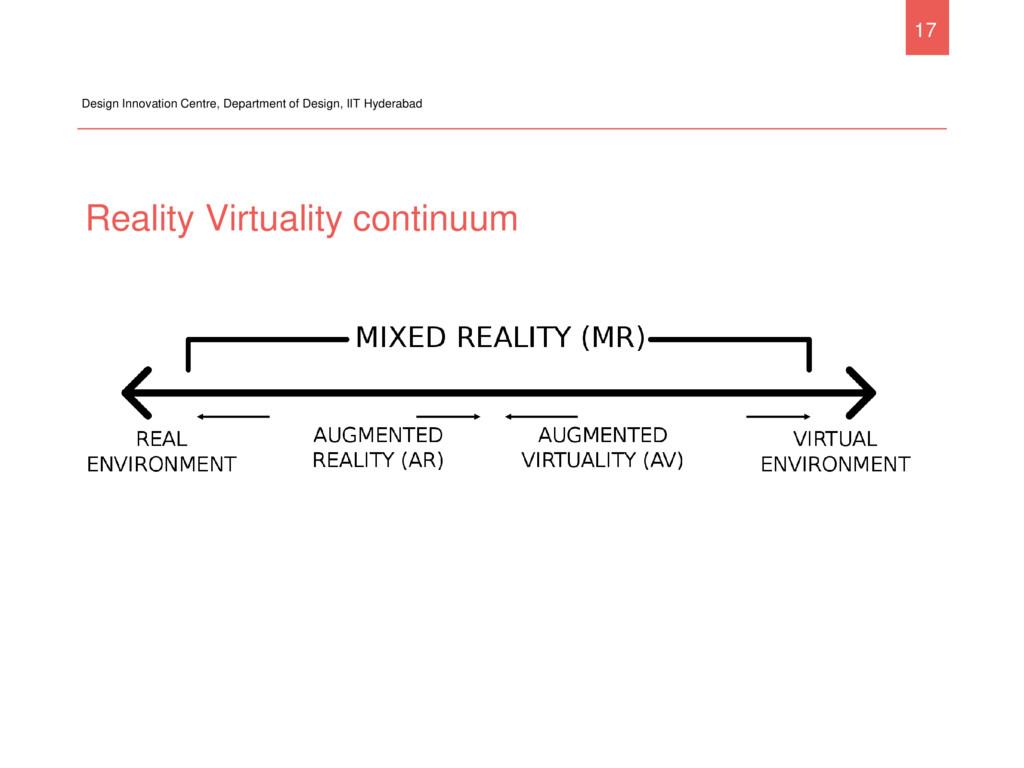 Reality Virtuality continuum Design Innovation ...