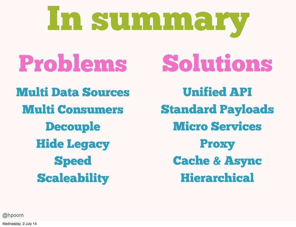 In summary Solutions Unified API Standard Paylo...