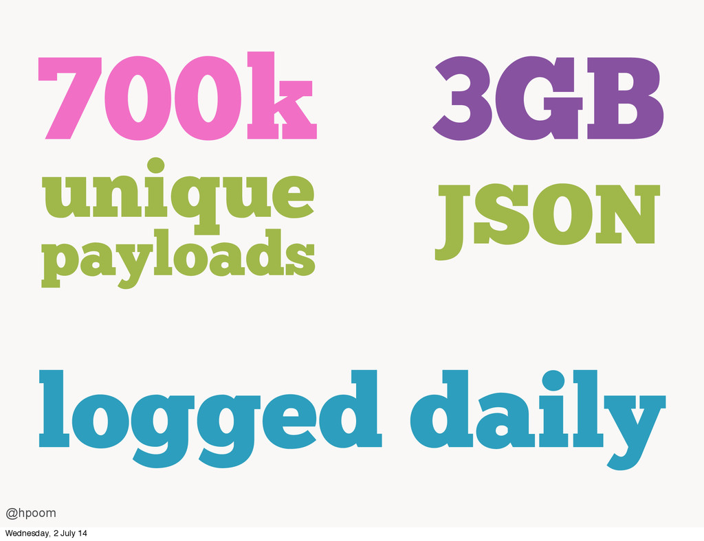 700k unique payloads 3GB JSON logged daily @hpo...