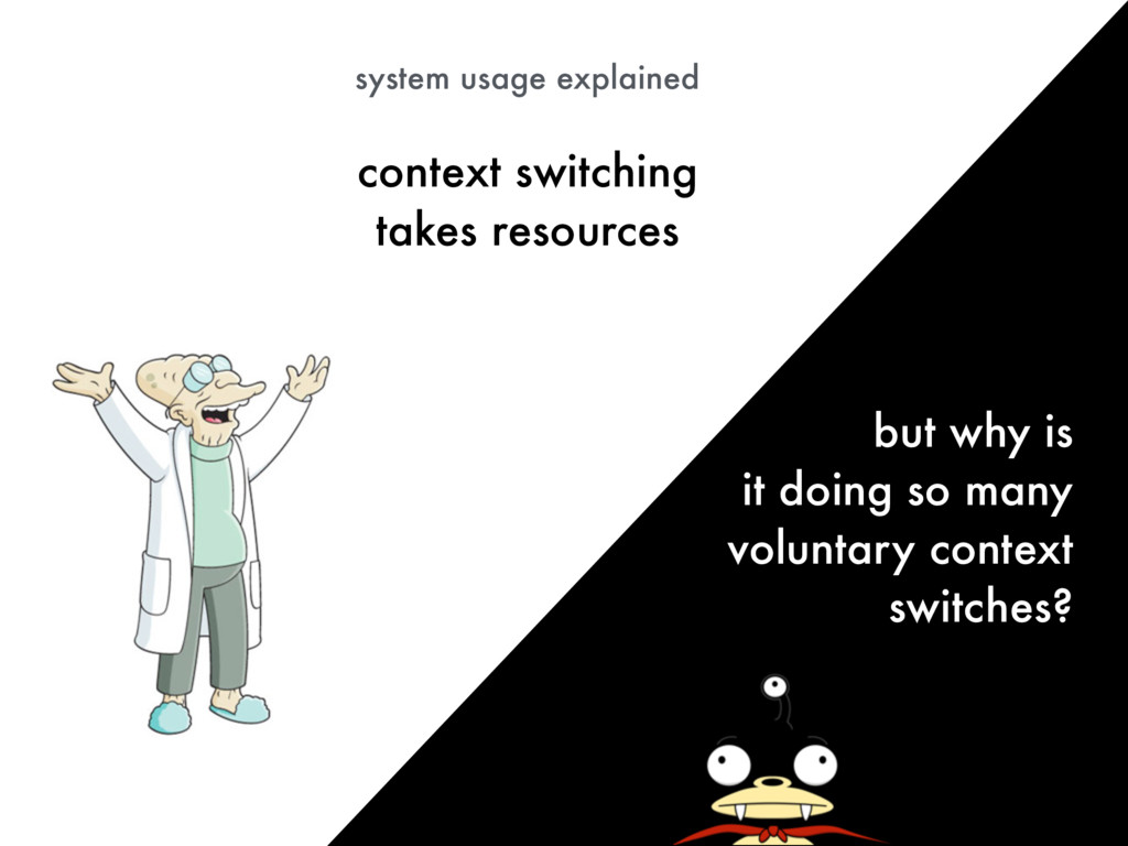 system usage explained context switching takes ...