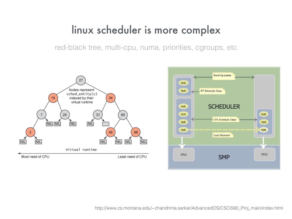 linux scheduler is more complex http://www.cs.m...