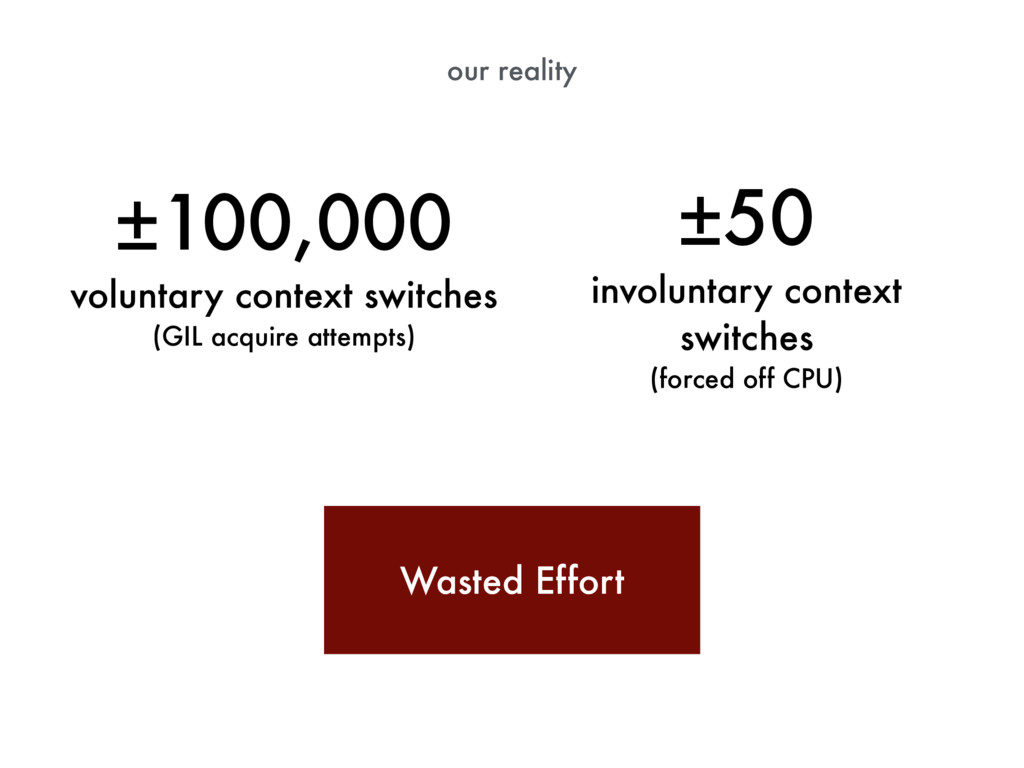 ±100,000 voluntary context switches (GIL acquir...
