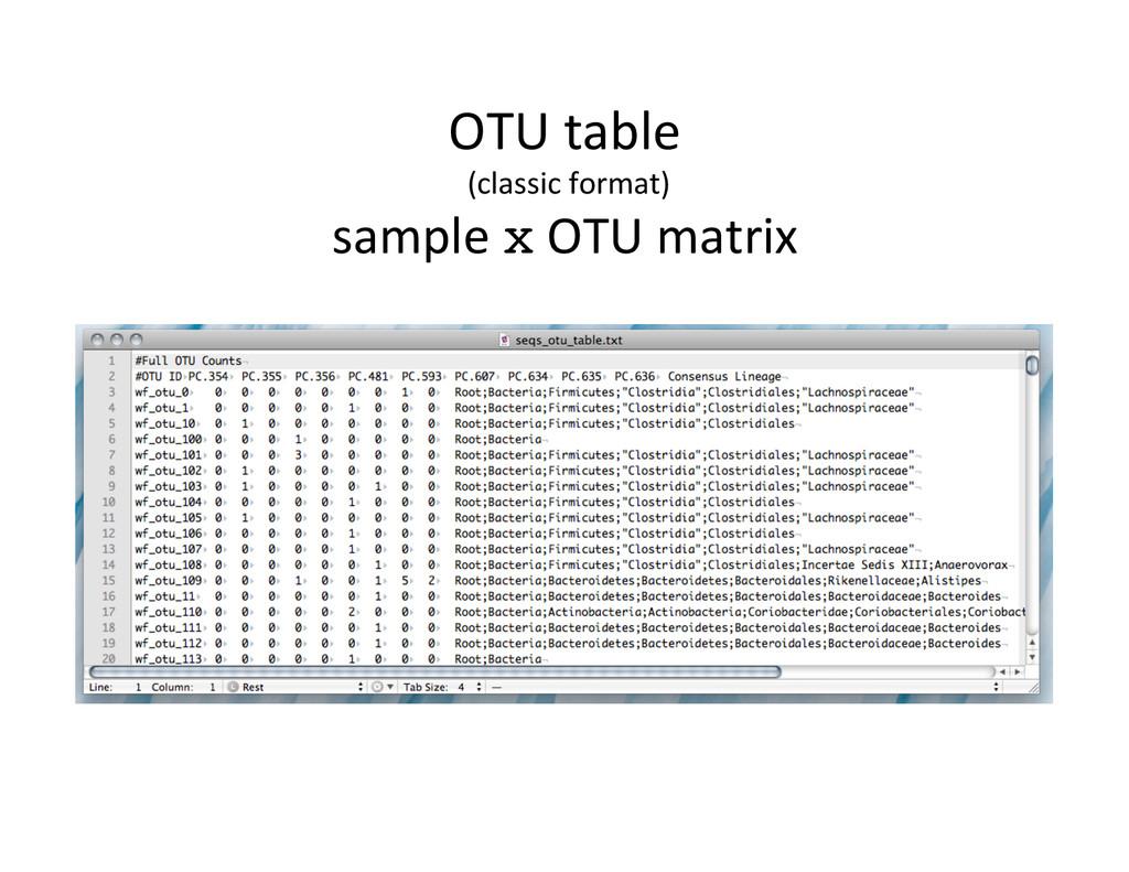 OTU table   (classic format)  sa...