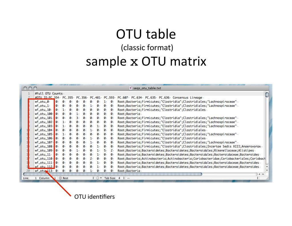 OTU idenOfiers  OTU table   (clas...