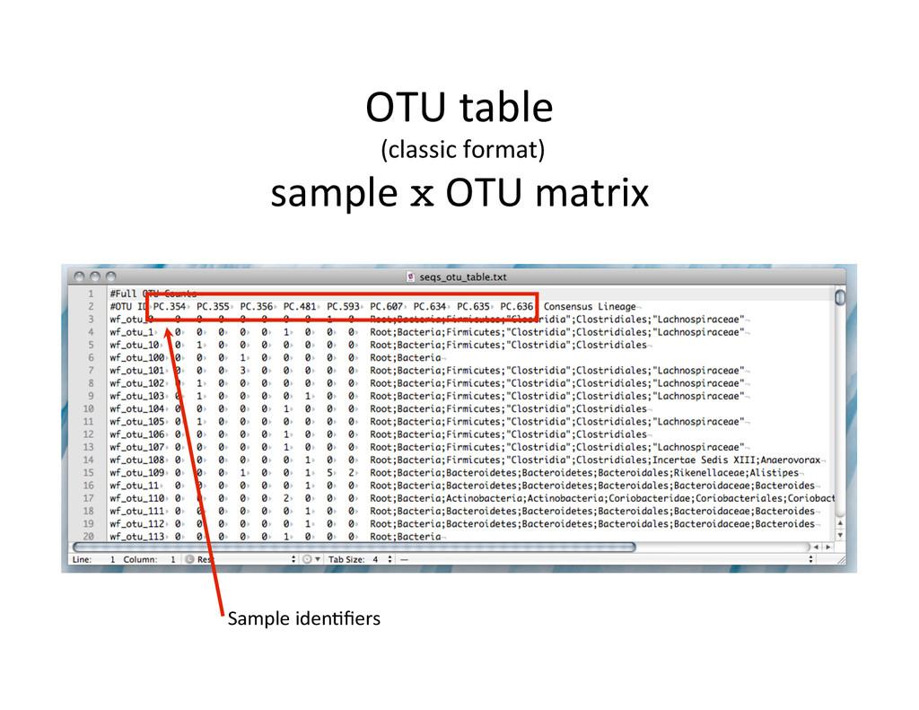 Sample idenOfiers  OTU table   (c...