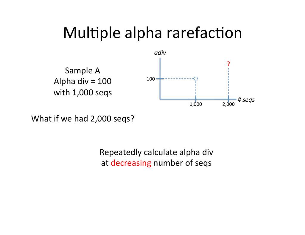 MulOple alpha rarefacOon  Sample A...