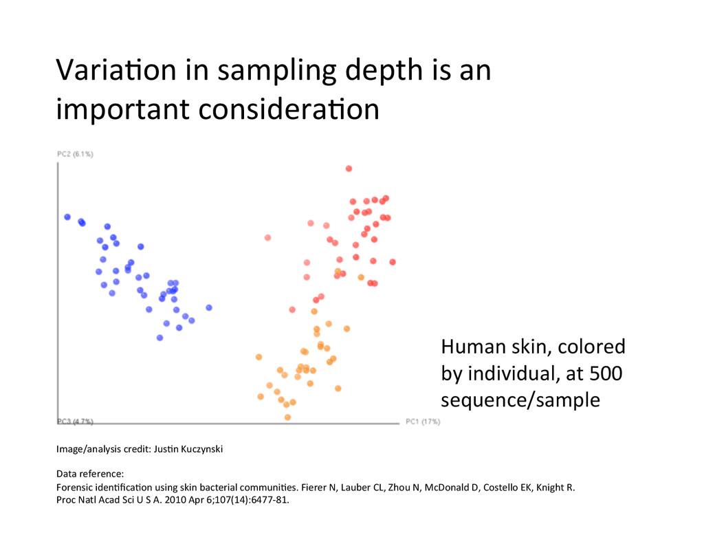 VariaOon in sampling depth is an...