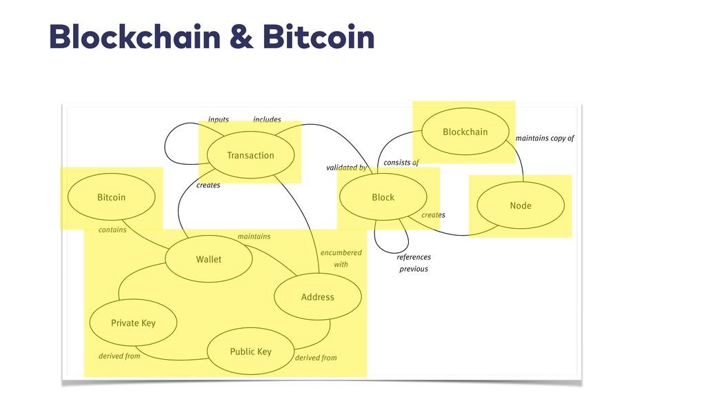 Blockchain & Bitcoin Transaction Block Wallet A...