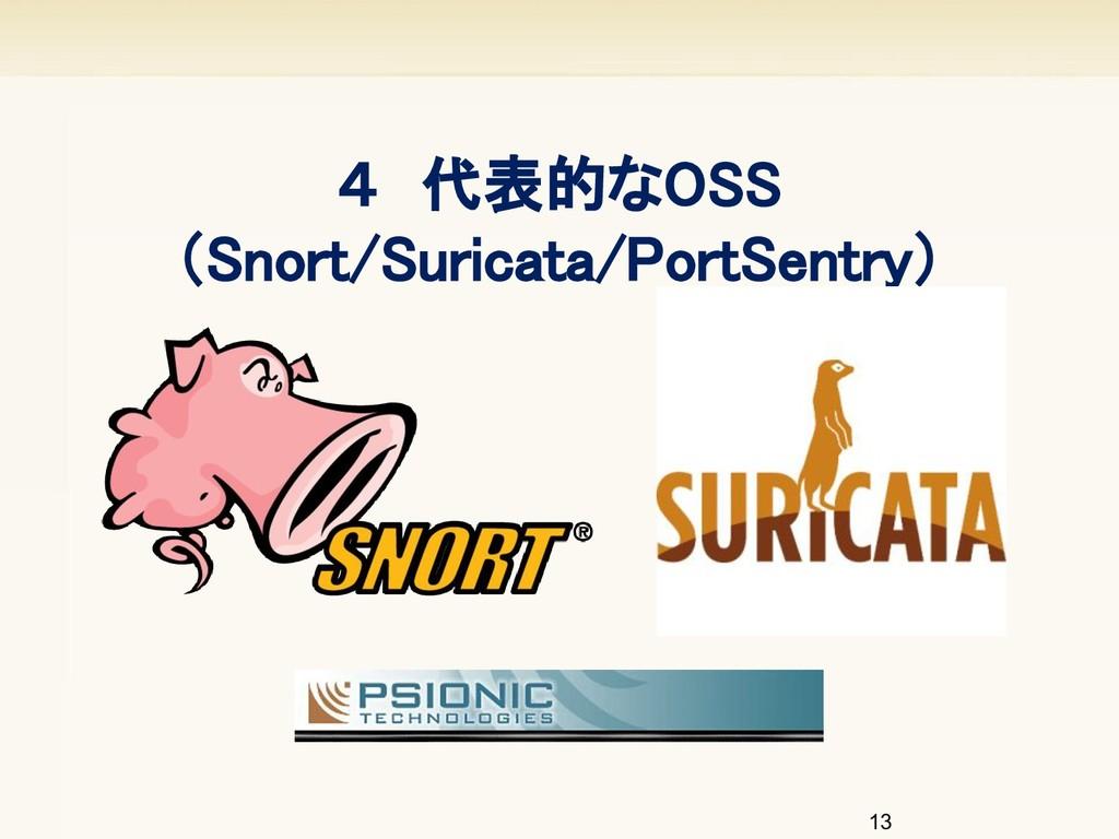 13 4 代表的なOSS (Snort/Suricata/PortSentry)
