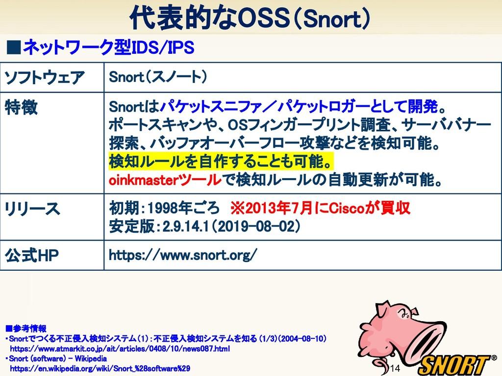 代表的なOSS(Snort) 14 ■ネットワーク型IDS/IPS ソフトウェア Sno...