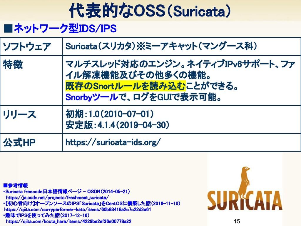 代表的なOSS(Suricata) 15 ■ネットワーク型IDS/IPS ソフトウェア ...
