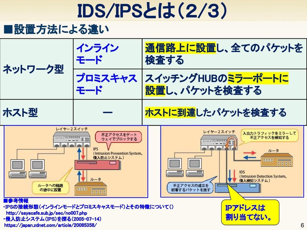 6 ■設置方法による違い      IDS/IPSとは(2/3) ネットワーク型 イン...