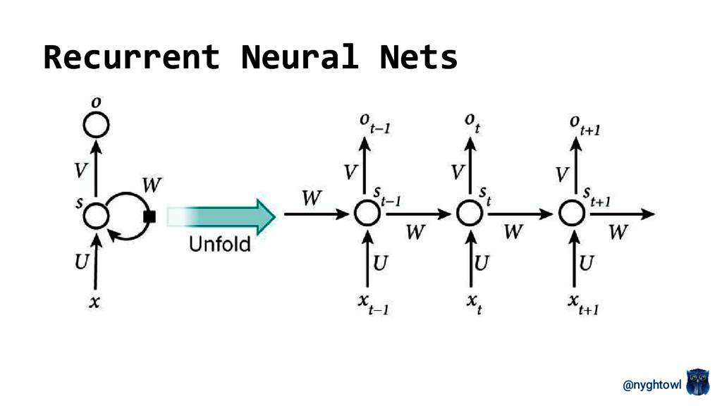 @nyghtowl Recurrent Neural Nets