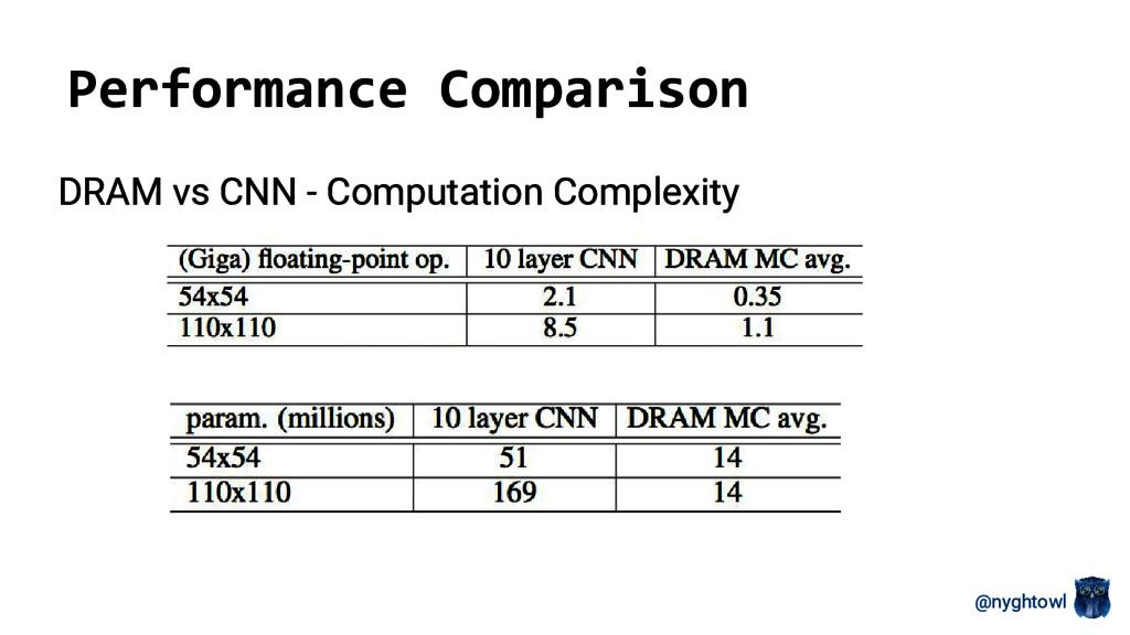 @nyghtowl Performance Comparison DRAM vs CNN - ...