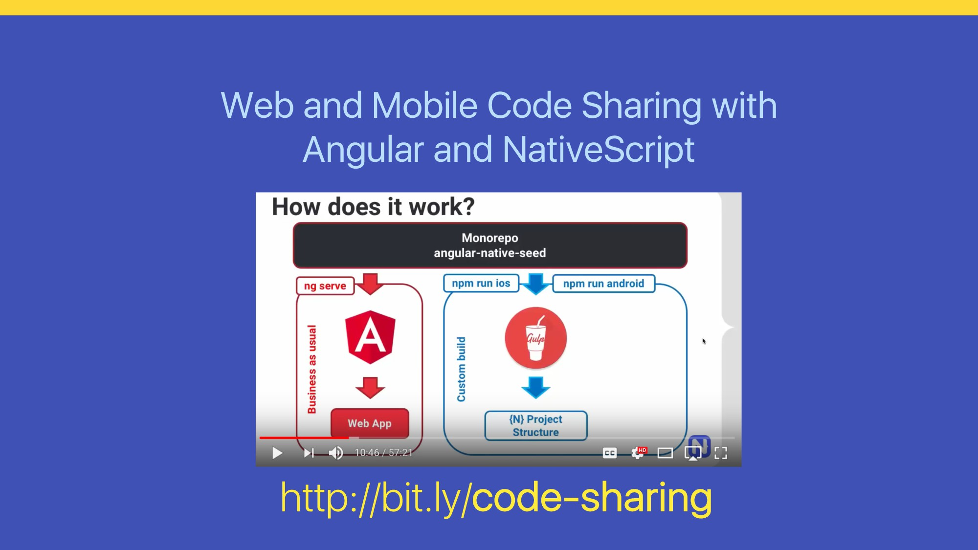 http://bit.ly/code-sharing Web and Mobile Code ...