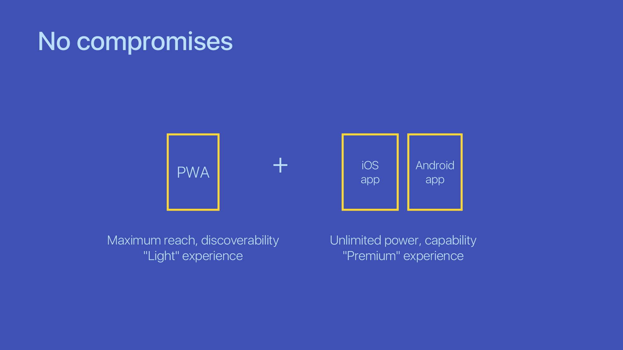No compromises PWA iOS app Android app Maximum ...