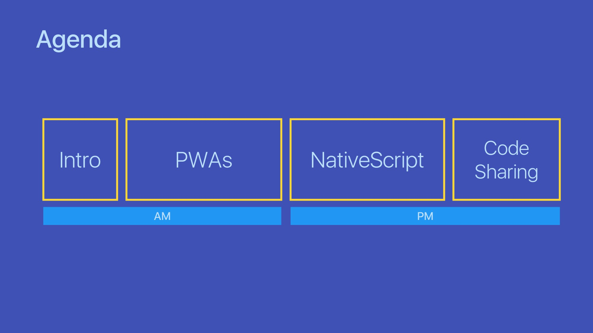Agenda PWAs NativeScript Intro Code Sharing AM ...