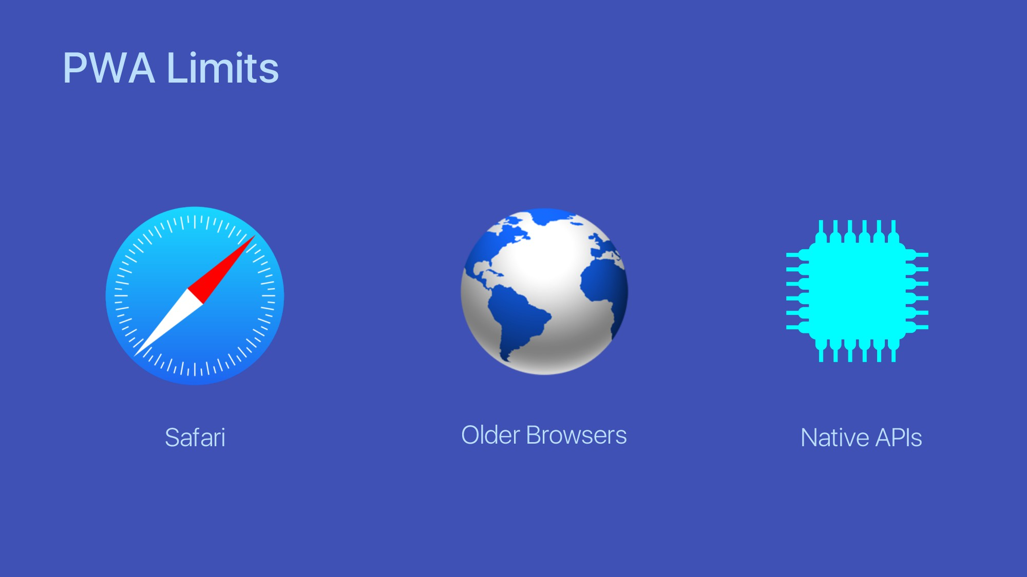 PWA Limits Safari Older Browsers Native APIs