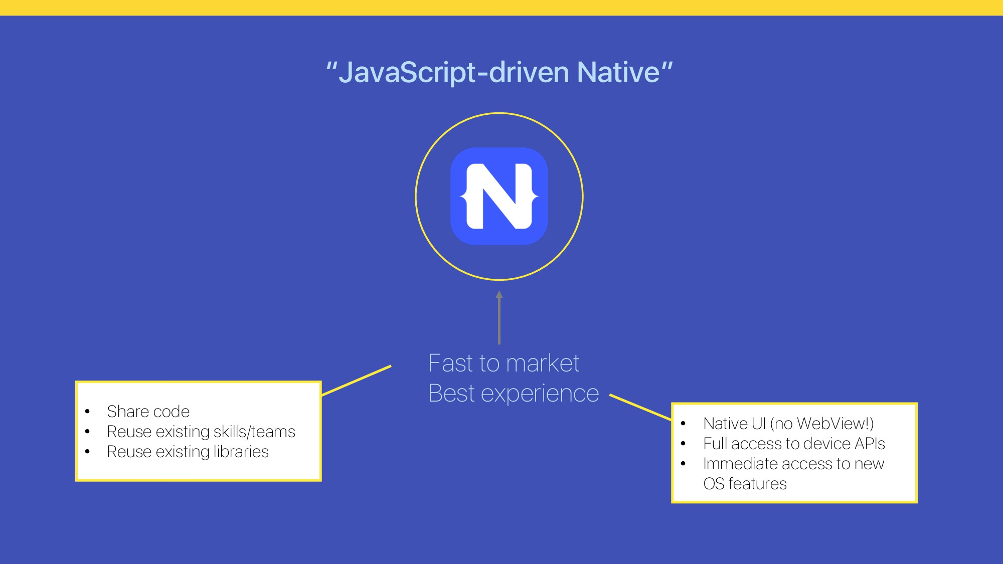 """JavaScript-driven Native"" • Share code • Reuse..."