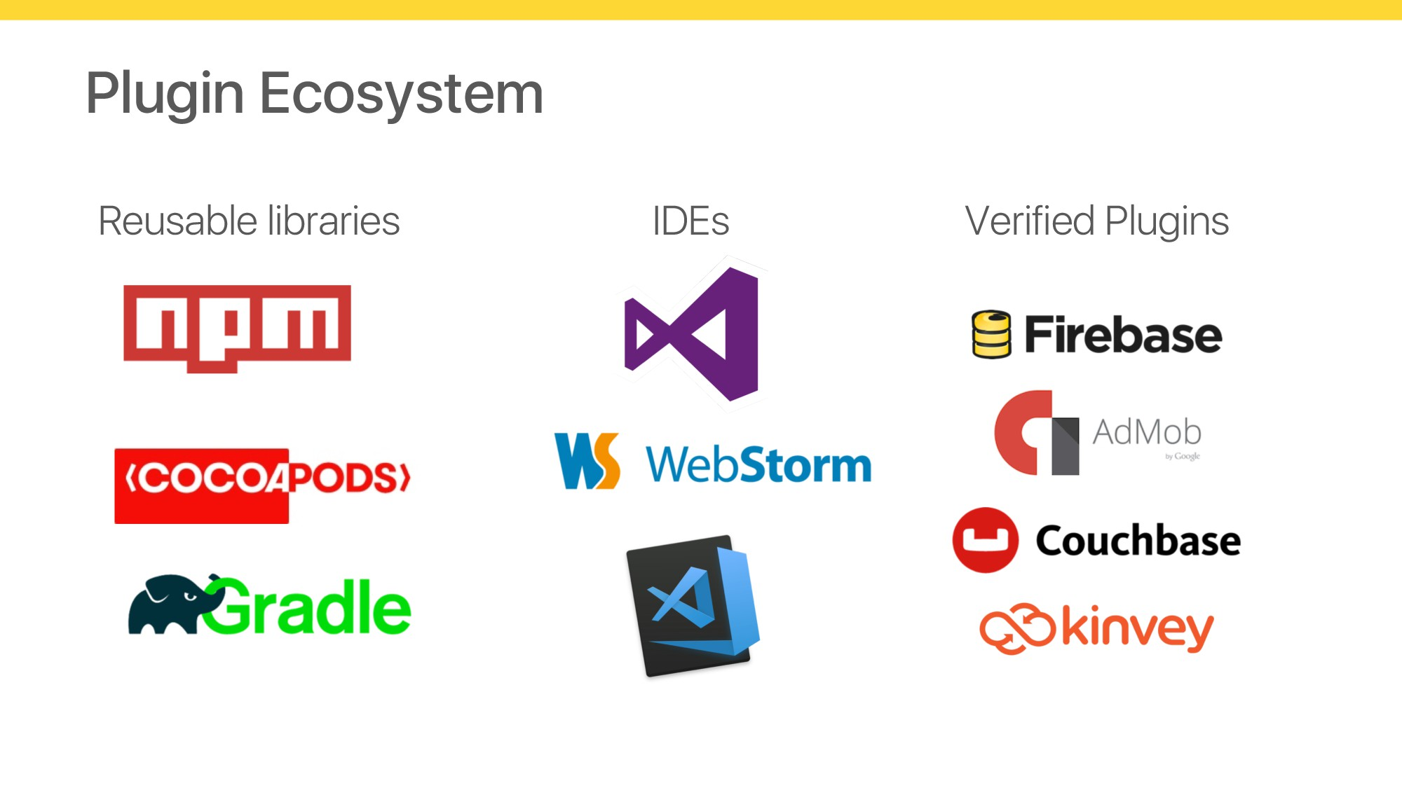 Plugin Ecosystem Reusable libraries IDEs Verifi...