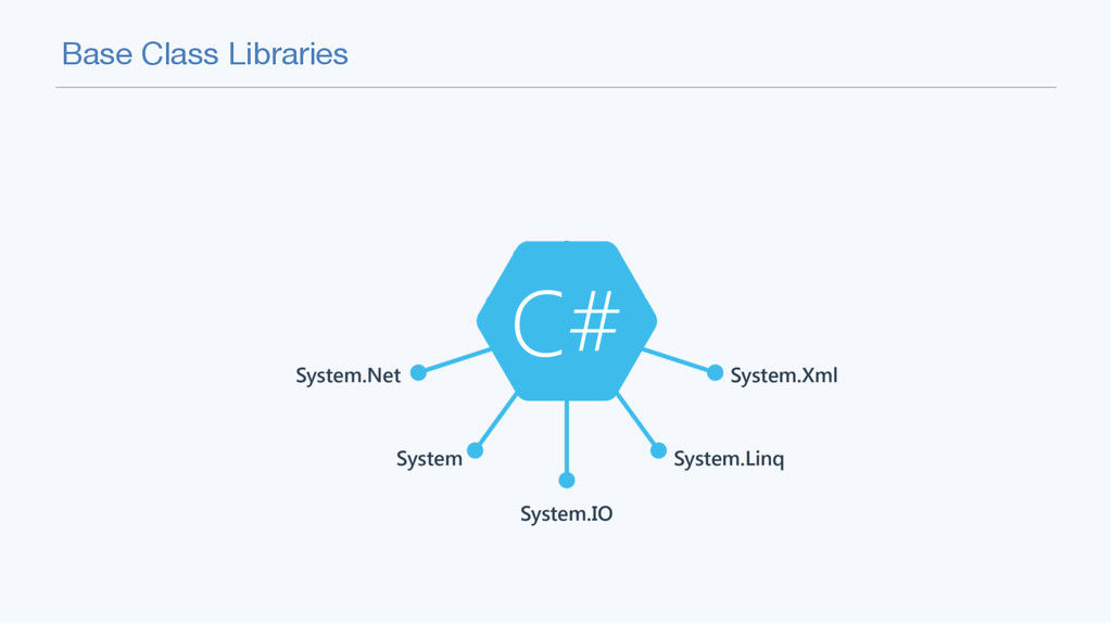 Base Class Libraries