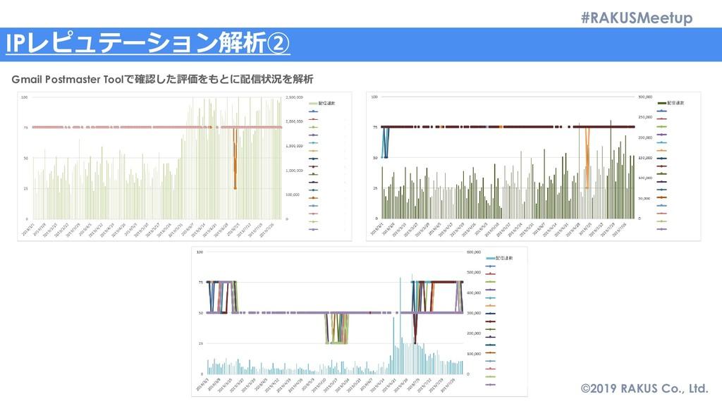 #RAKUSMeetup ©2019 RAKUS Co., Ltd. IPレピュテーション解析...