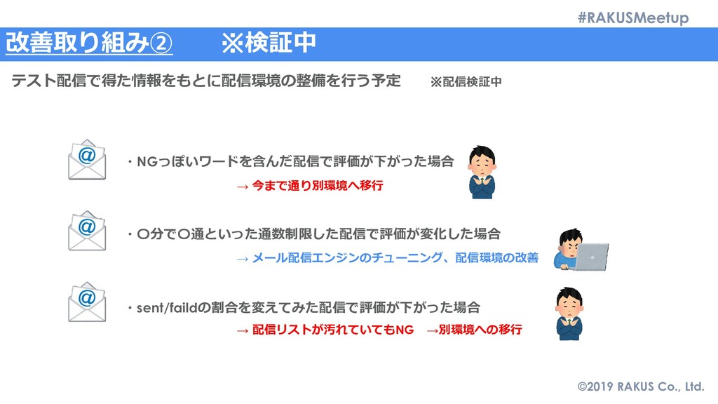 #RAKUSMeetup ©2019 RAKUS Co., Ltd. 改善取り組み② ※検証中...