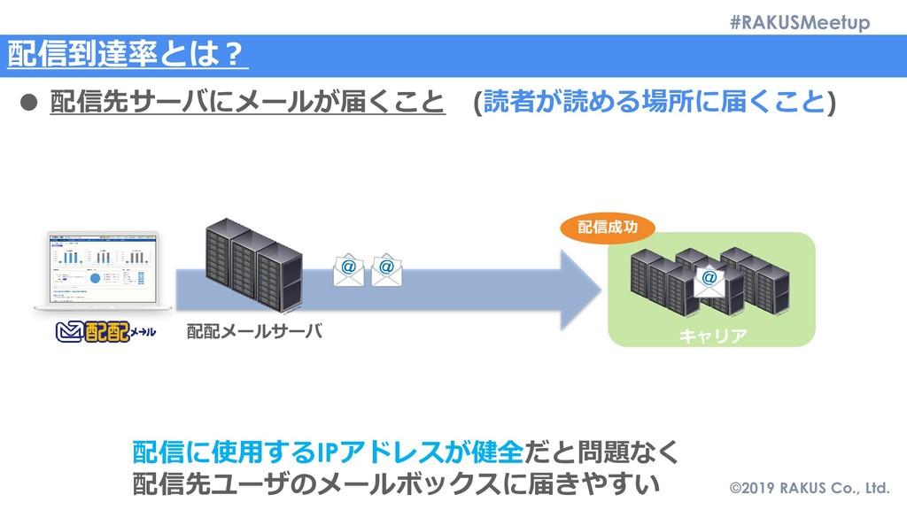 #RAKUSMeetup ©2019 RAKUS Co., Ltd. 配信到達率とは? ● 配...