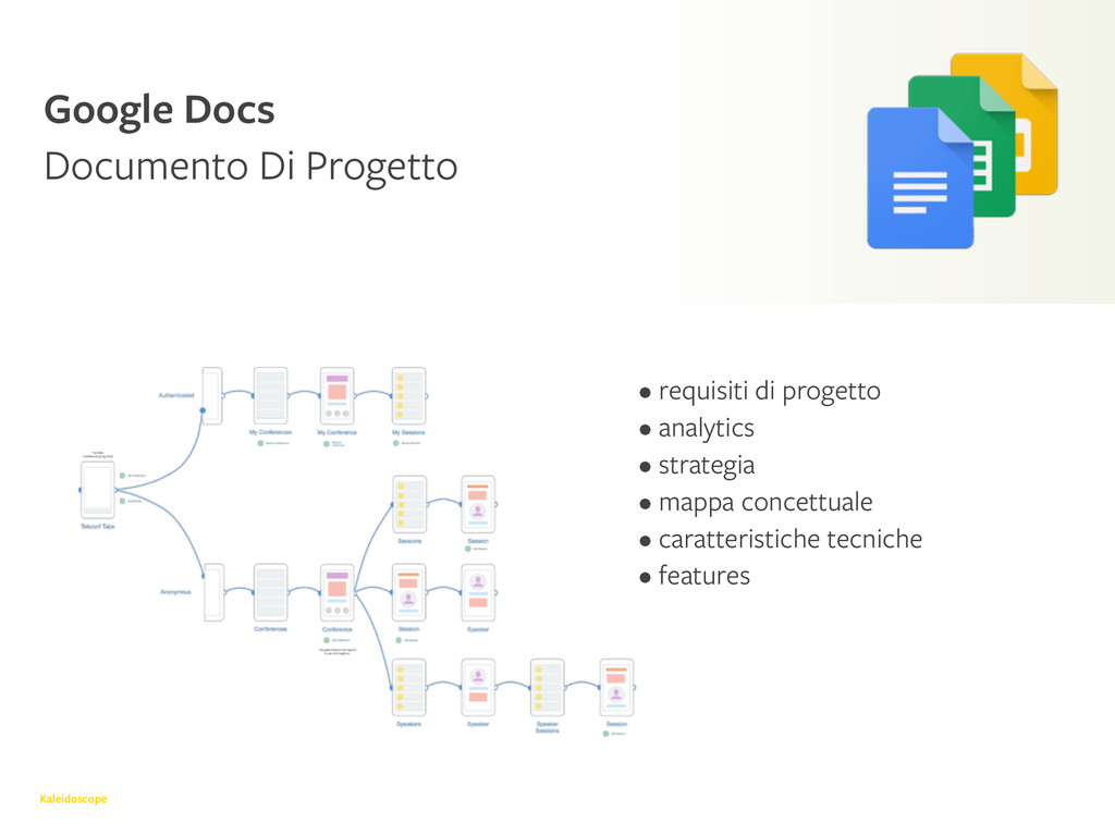 Kaleidoscope • requisiti di progetto • analytic...