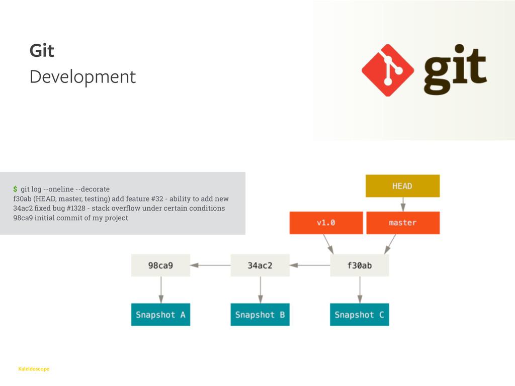 Kaleidoscope Git Development $ git log --onelin...