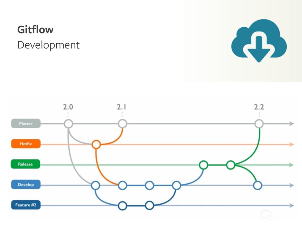 Kaleidoscope Gitflow Development