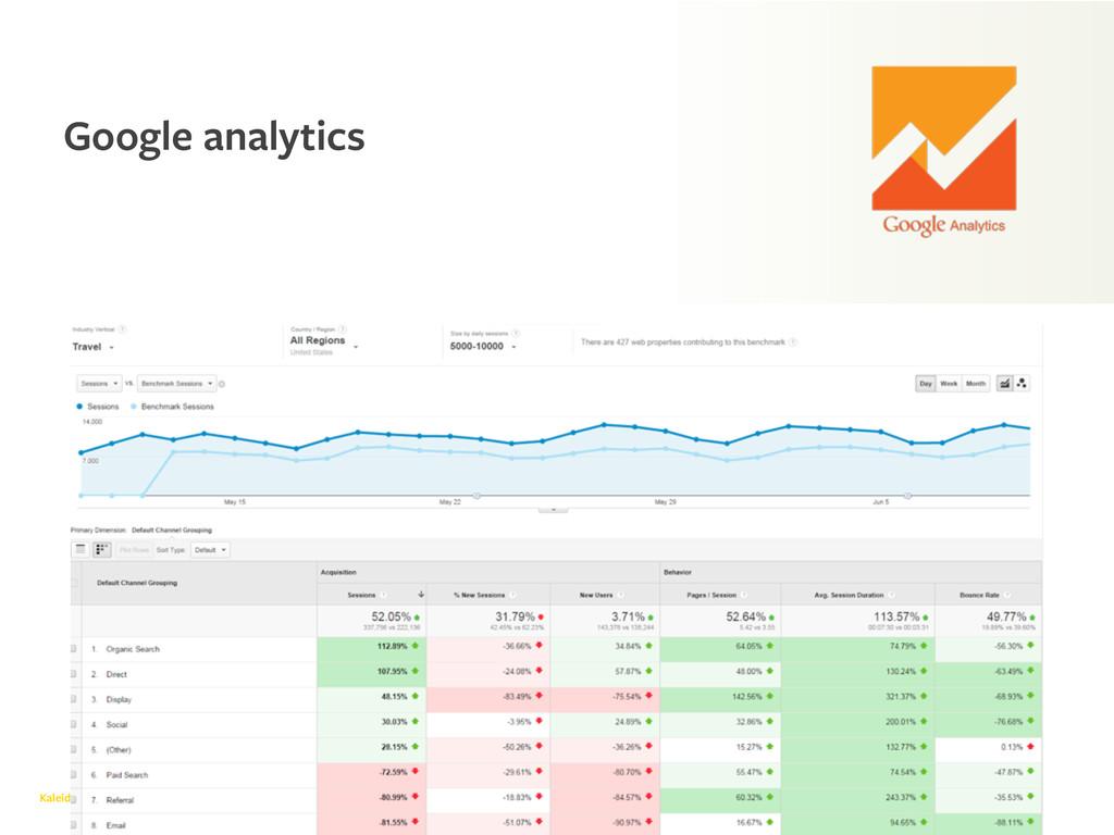 Kaleidoscope Google analytics