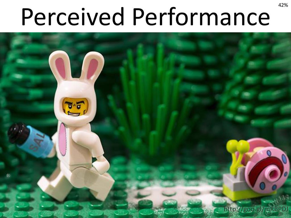 Perceived Performance http://goo.gl/mRBPDJ 42%