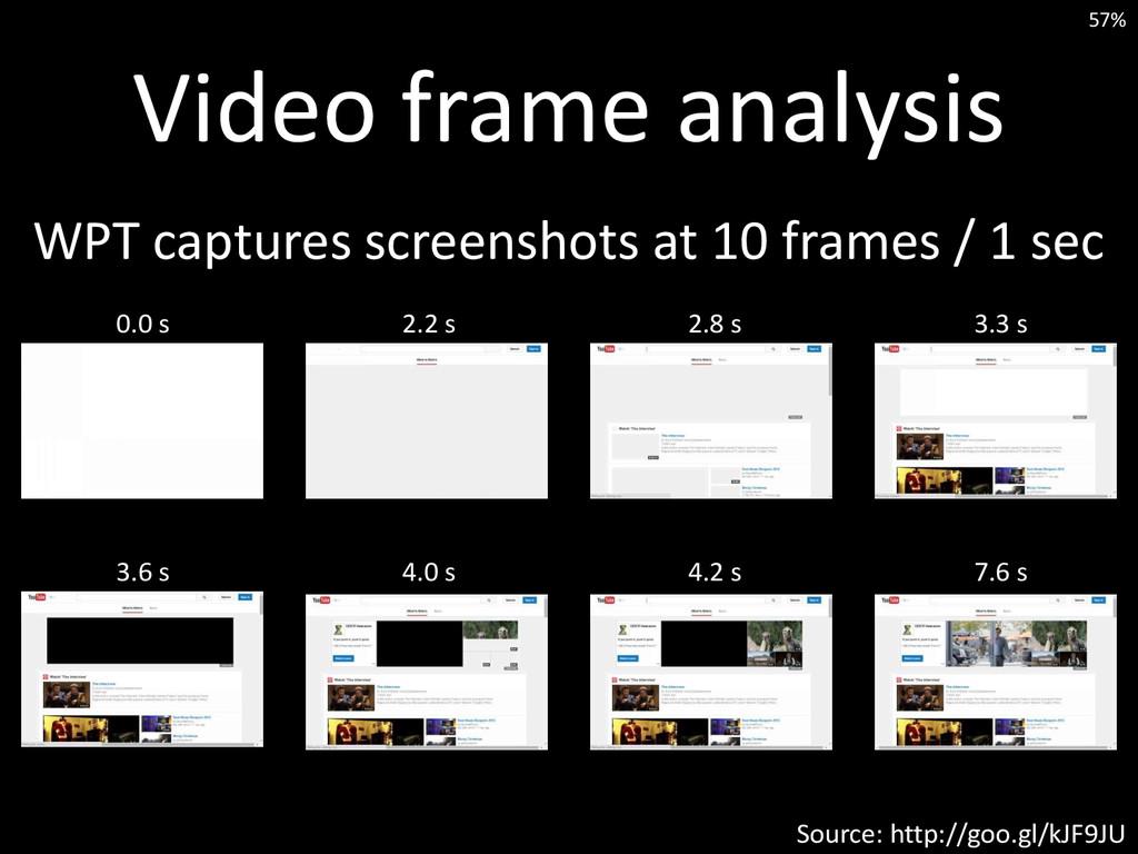 Source: http://goo.gl/kJF9JU Video frame analys...