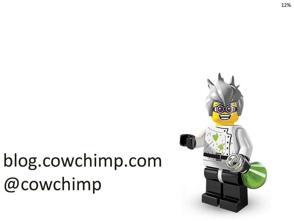 blog.cowchimp.com @cowchimp 12%