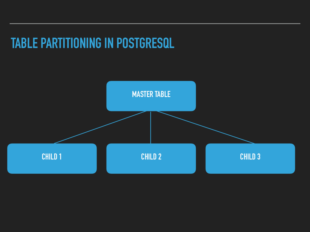 TABLE PARTITIONING IN POSTGRESQL MASTER TABLE C...